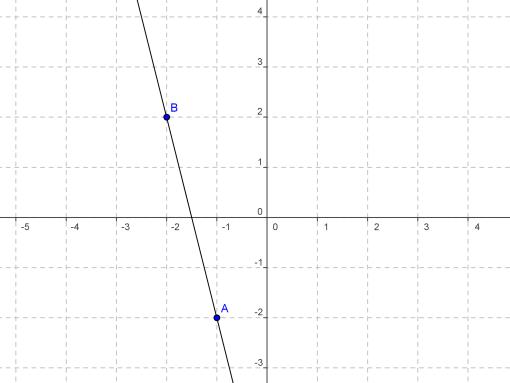 ecuac vect02