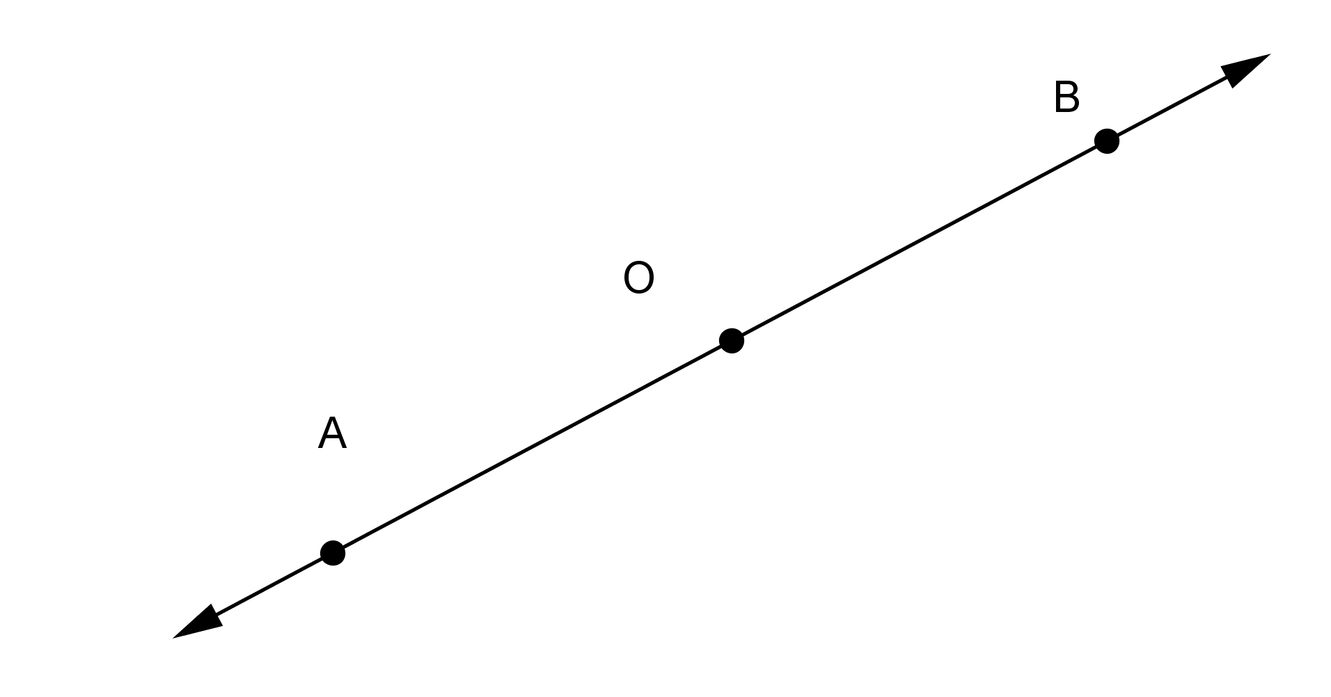 ejemplo de linea recta: