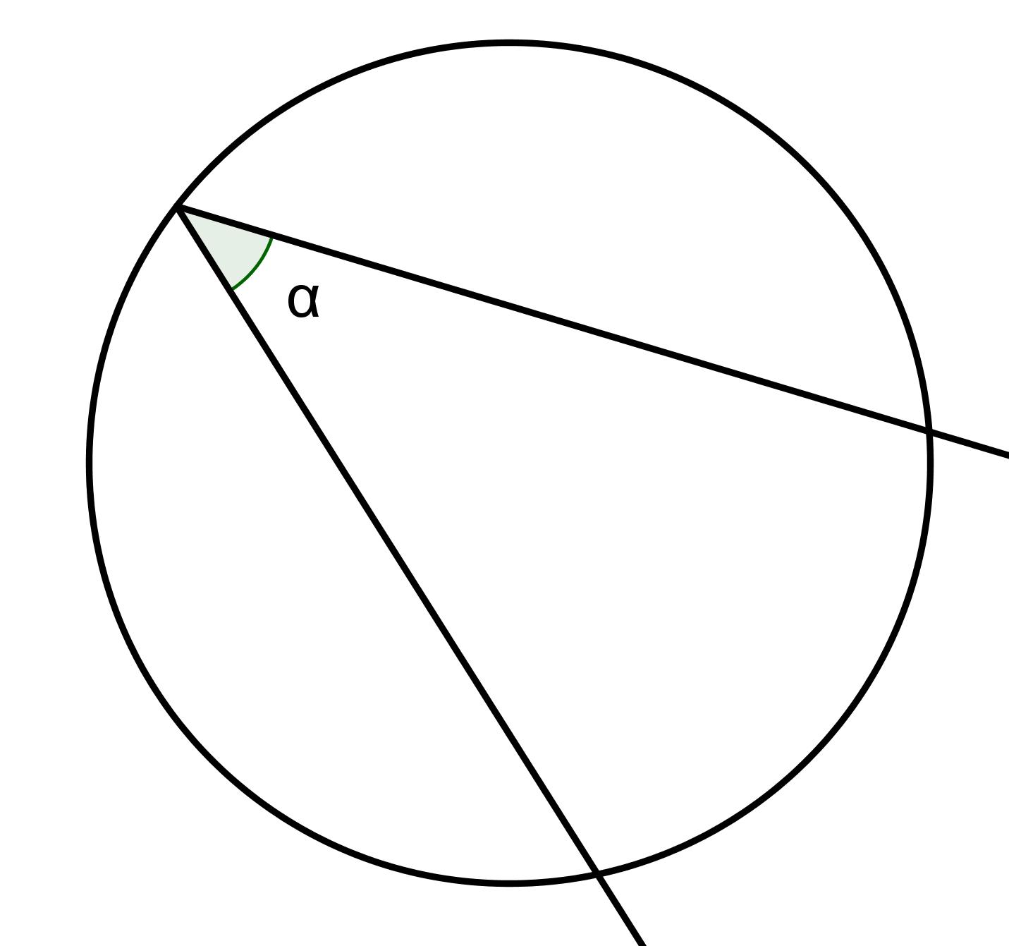 Matematicas ngulos en la circunferencia for Exterior tangente y secante