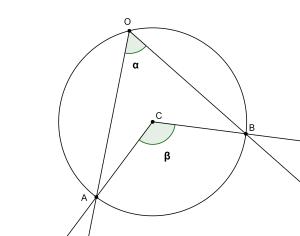 geo210 - teorema