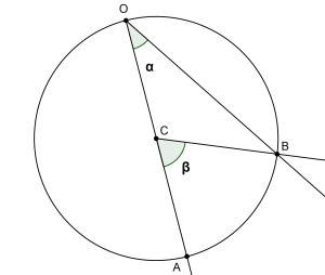 geo211 - teorema