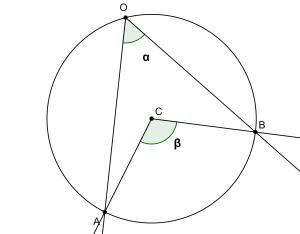 geo212 - teorema