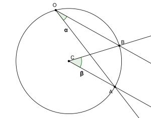 geo213 - teorema