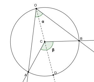 geo214 - teorema