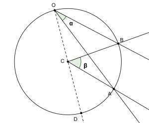 geo215 - teorema
