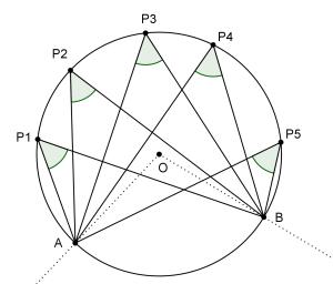 geo225- teorema