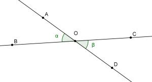 geo230 - ang op vert