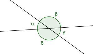 geo232 - ang op vert